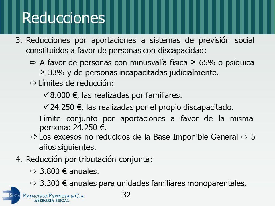 Reducciones Reducciones por aportaciones a sistemas de previsión social constituidos a favor de personas con discapacidad: