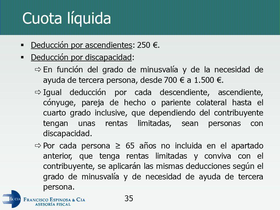 Cuota líquida Deducción por ascendientes: 250 €.
