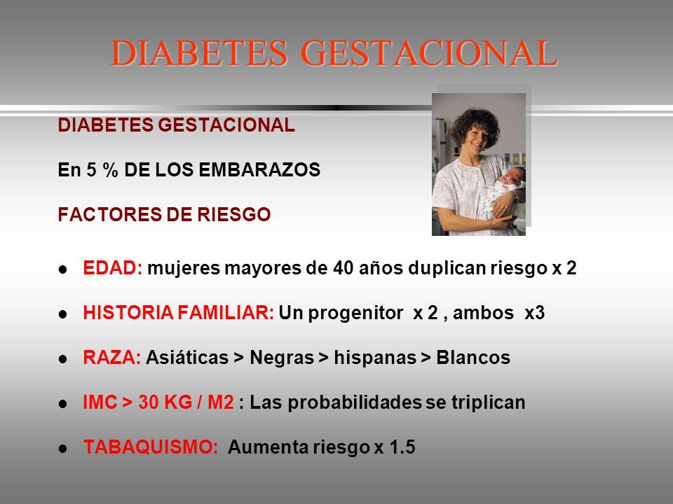 DIABETES GESTACIONAL DIABETES GESTACIONAL En 5 % DE LOS EMBARAZOS