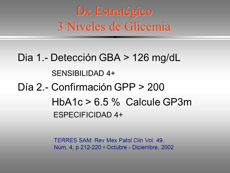 Dx Estratégico 3 Niveles de Glicemia