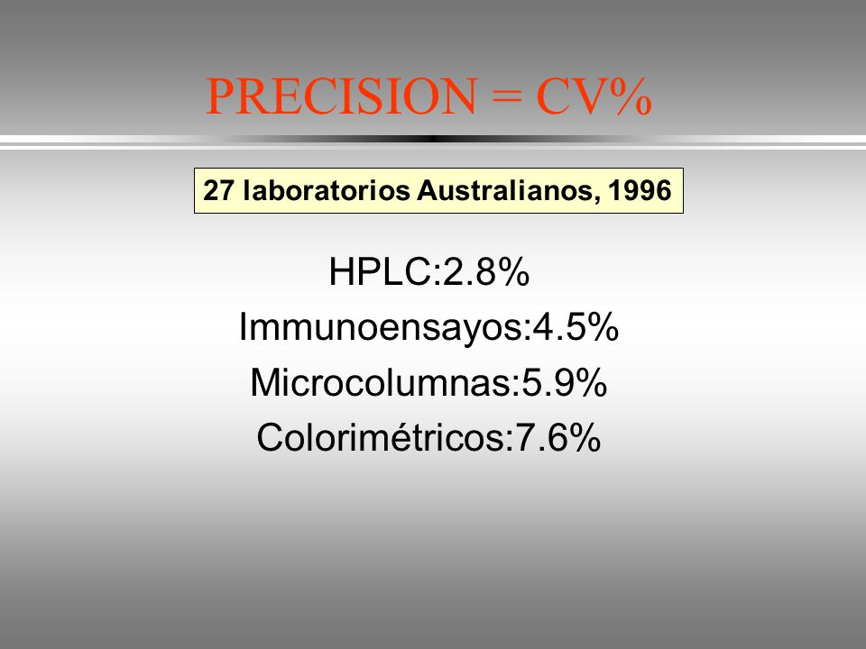 PRECISION = CV% HPLC:2.8% Immunoensayos:4.5% Microcolumnas:5.9%