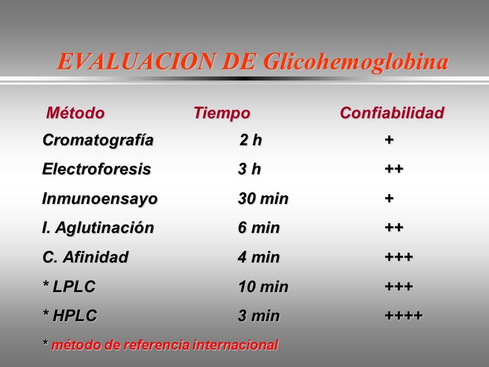 EVALUACION DE Glicohemoglobina