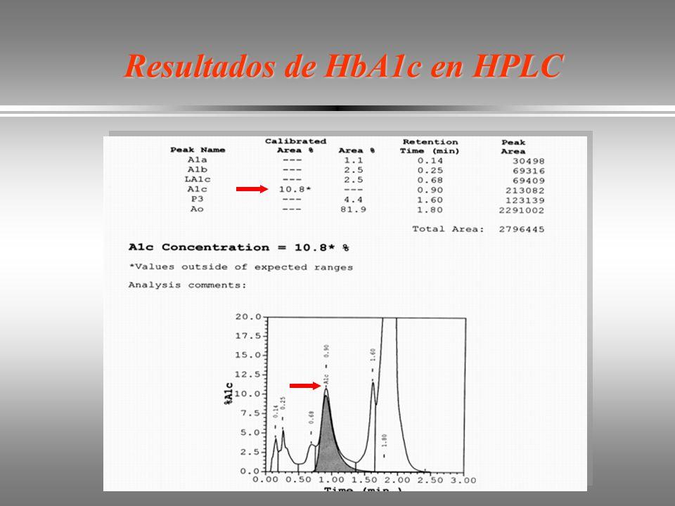 Resultados de HbA1c en HPLC