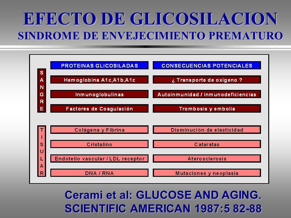 EFECTO DE GLICOSILACION SINDROME DE ENVEJECIMIENTO PREMATURO