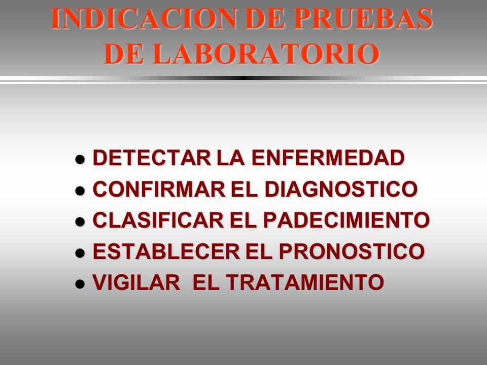 INDICACION DE PRUEBAS DE LABORATORIO