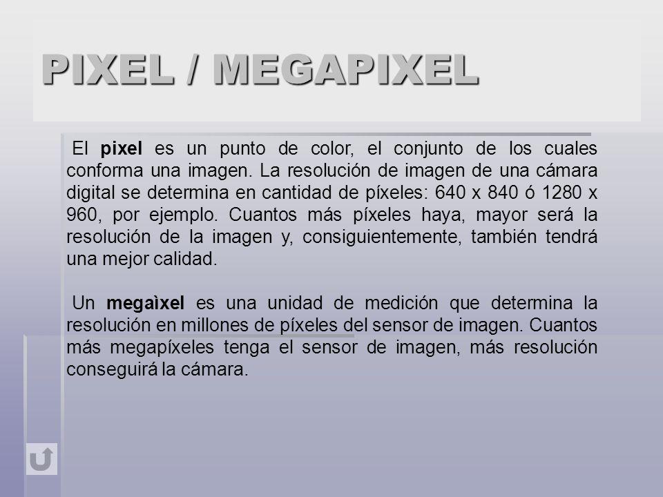 PIXEL / MEGAPIXEL