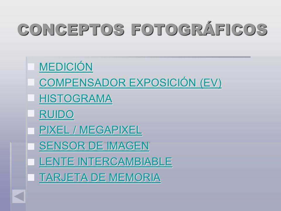 CONCEPTOS FOTOGRÁFICOS