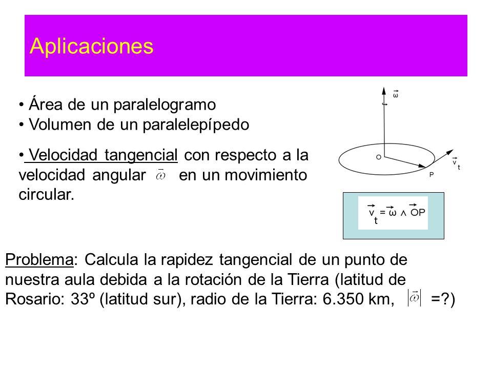 Aplicaciones Área de un paralelogramo Volumen de un paralelepípedo