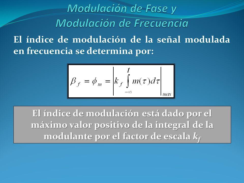 Modulación de Fase y Modulación de Frecuencia