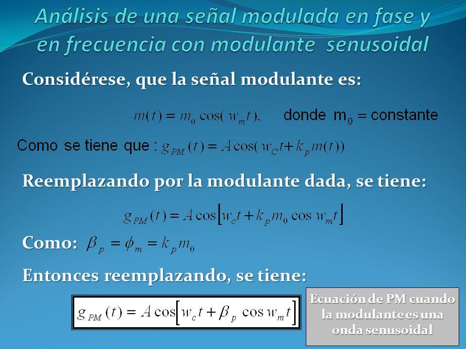Ecuación de PM cuando la modulante es una onda senusoidal