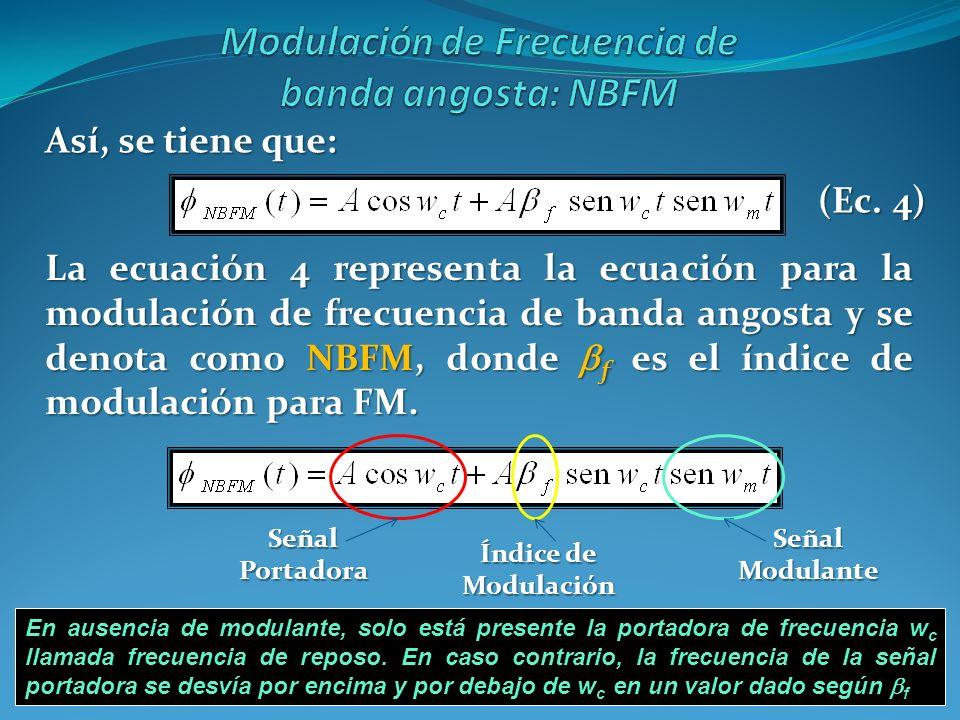 Modulación de Frecuencia de banda angosta: NBFM