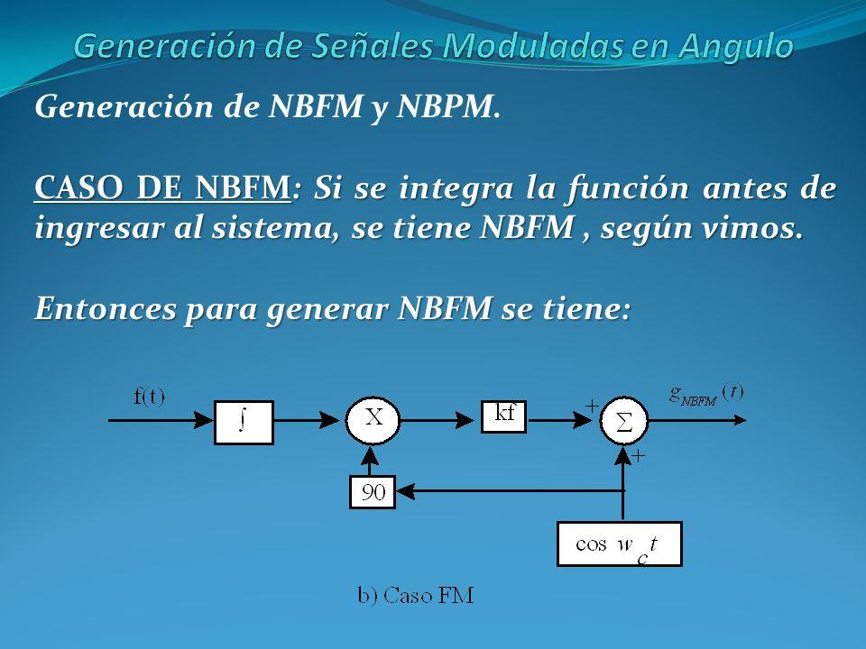 Generación de Señales Moduladas en Angulo