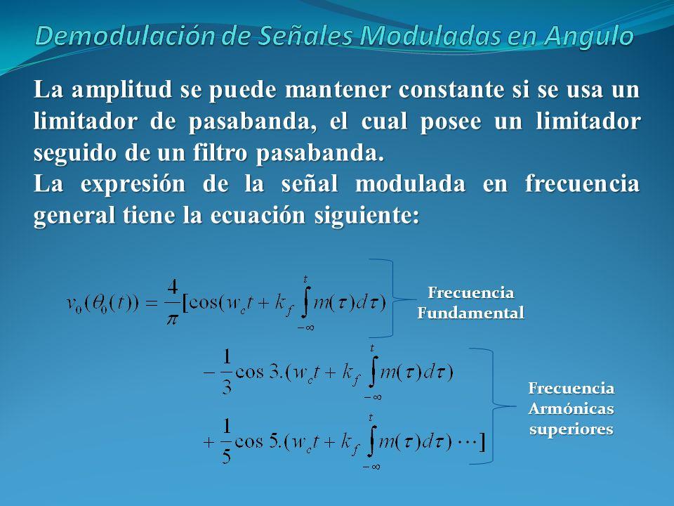 Demodulación de Señales Moduladas en Angulo