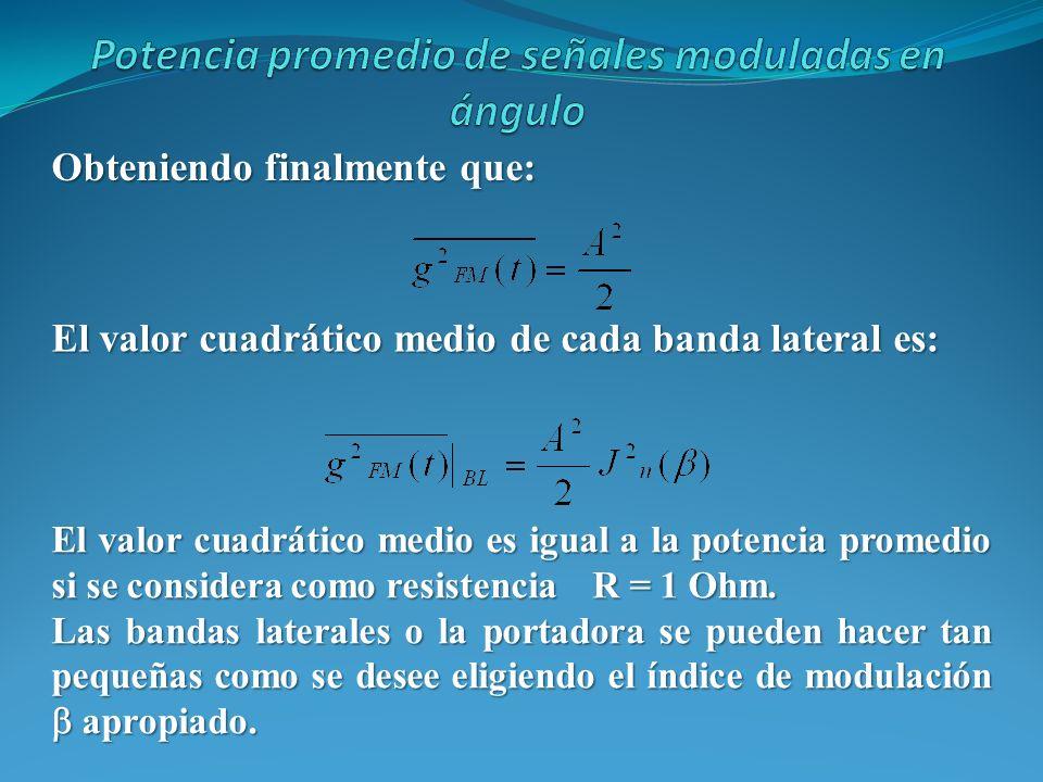 Potencia promedio de señales moduladas en ángulo