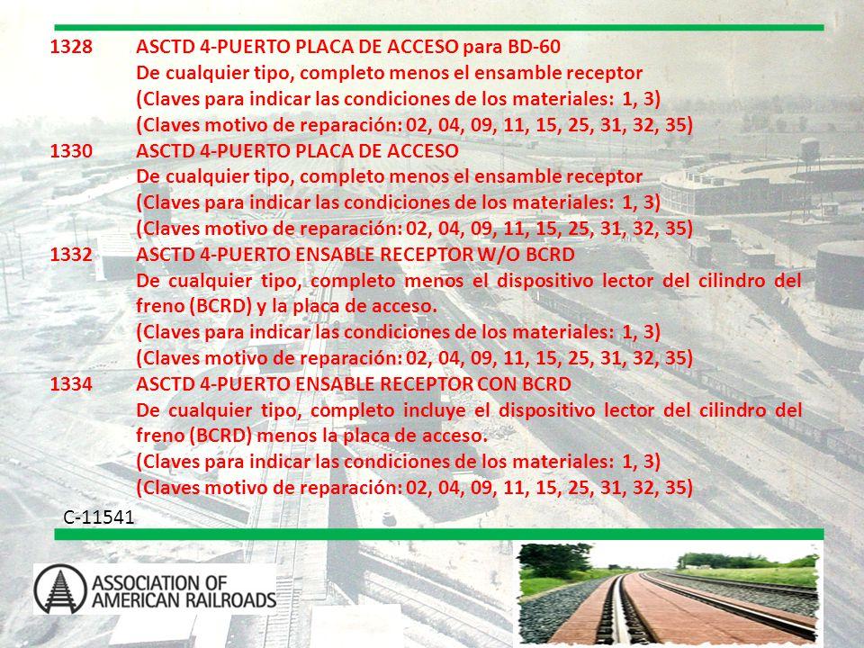 1328 ASCTD 4-PUERTO PLACA DE ACCESO para BD-60