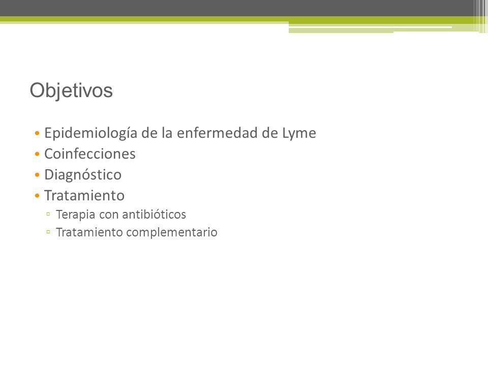 Objetivos Epidemiología de la enfermedad de Lyme Coinfecciones