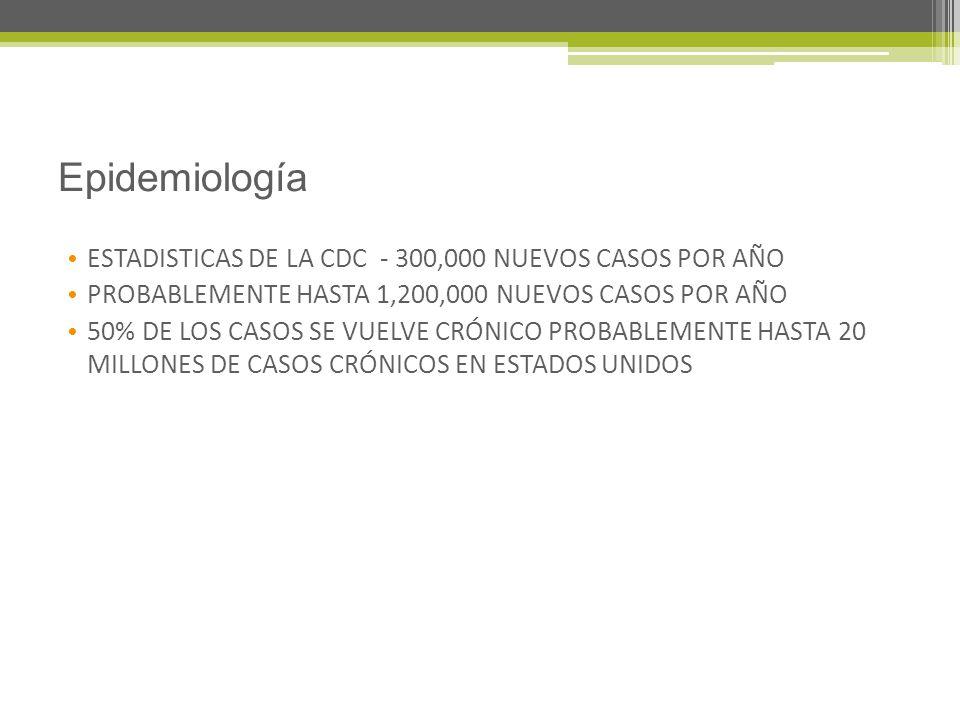 Epidemiología ESTADISTICAS DE LA CDC - 300,000 NUEVOS CASOS POR AÑO