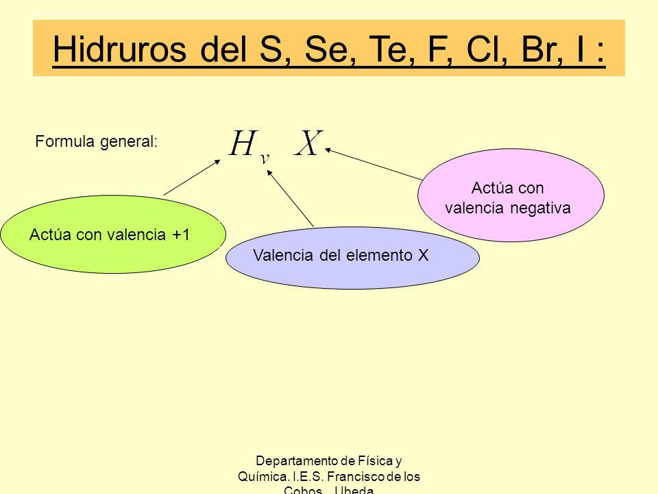 Hidruros del S, Se, Te, F, Cl, Br, I :