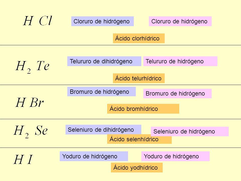 Cloruro de hidrógeno Cloruro de hidrógeno. Ácido clorhídrico. Telururo de dihidrógeno. Telururo de hidrógeno.