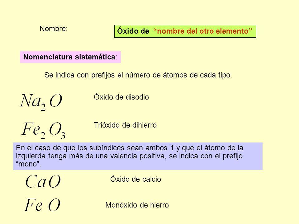 Nombre: Óxido de nombre del otro elemento Nomenclatura sistemática: Se indica con prefijos el número de átomos de cada tipo.