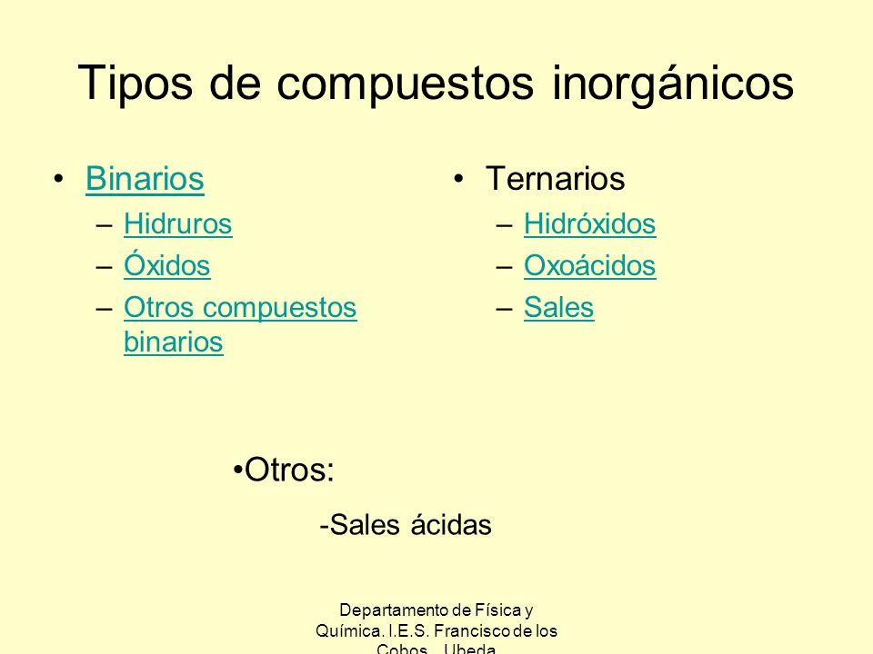 Tipos de compuestos inorgánicos