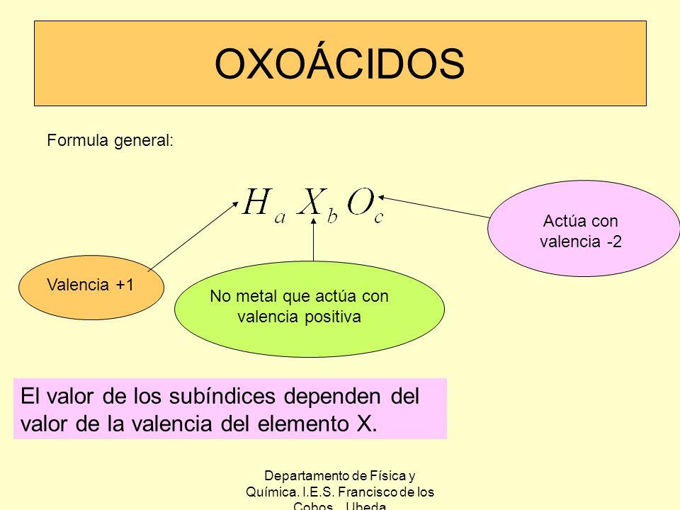 OXOÁCIDOS Formula general: Actúa con valencia -2. Valencia +1. No metal que actúa con valencia positiva.