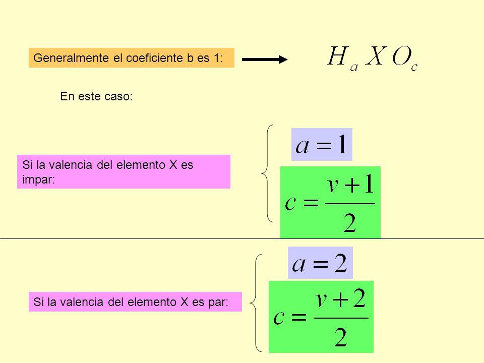 Generalmente el coeficiente b es 1: