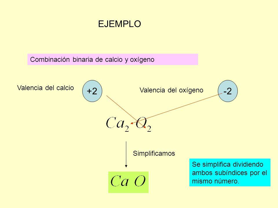 EJEMPLO +2 -2 Combinación binaria de calcio y oxígeno