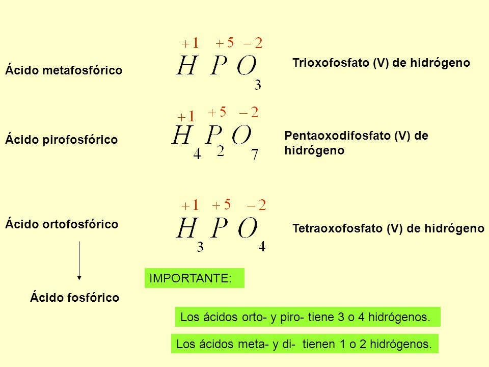 Trioxofosfato (V) de hidrógeno