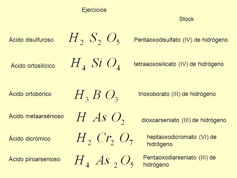 Ejercicios Stock. Ácido disulfuroso. Pentaoxodisulfato (IV) de hidrógeno. tetraaoxosilicato (IV) de hidrógeno.
