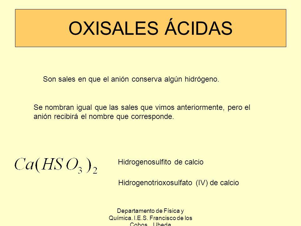 Departamento de Física y Química. I.E.S. Francisco de los Cobos. Ubeda