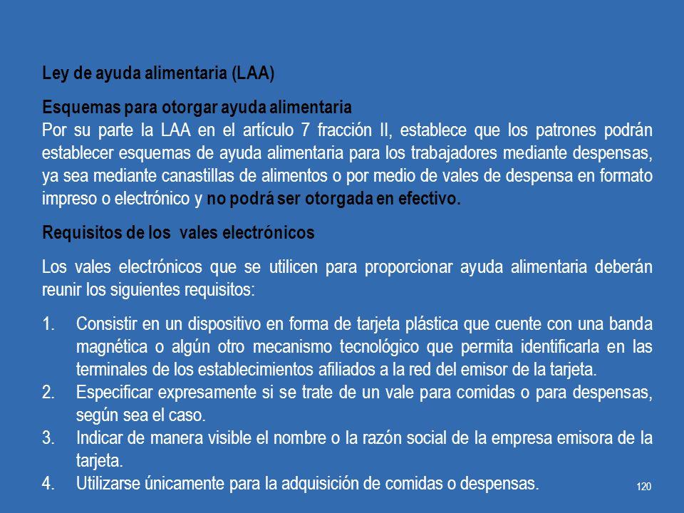 Ley de ayuda alimentaria (LAA)
