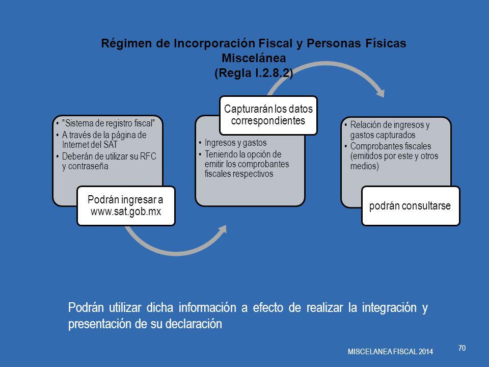 Régimen de Incorporación Fiscal y Personas Físicas