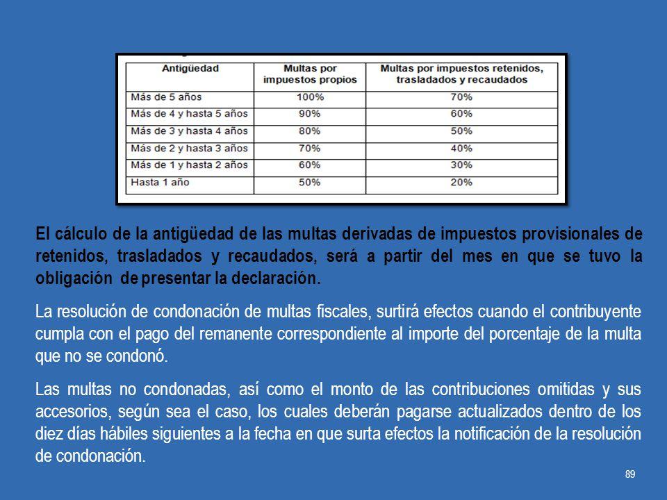 El cálculo de la antigüedad de las multas derivadas de impuestos provisionales de retenidos, trasladados y recaudados, será a partir del mes en que se tuvo la obligación de presentar la declaración.