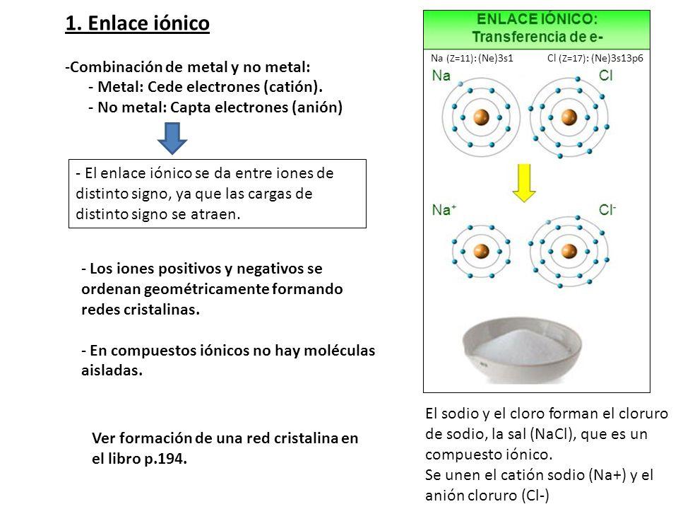 1. Enlace iónico Combinación de metal y no metal: