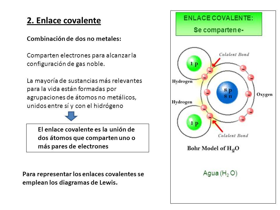 2. Enlace covalente Combinación de dos no metales: