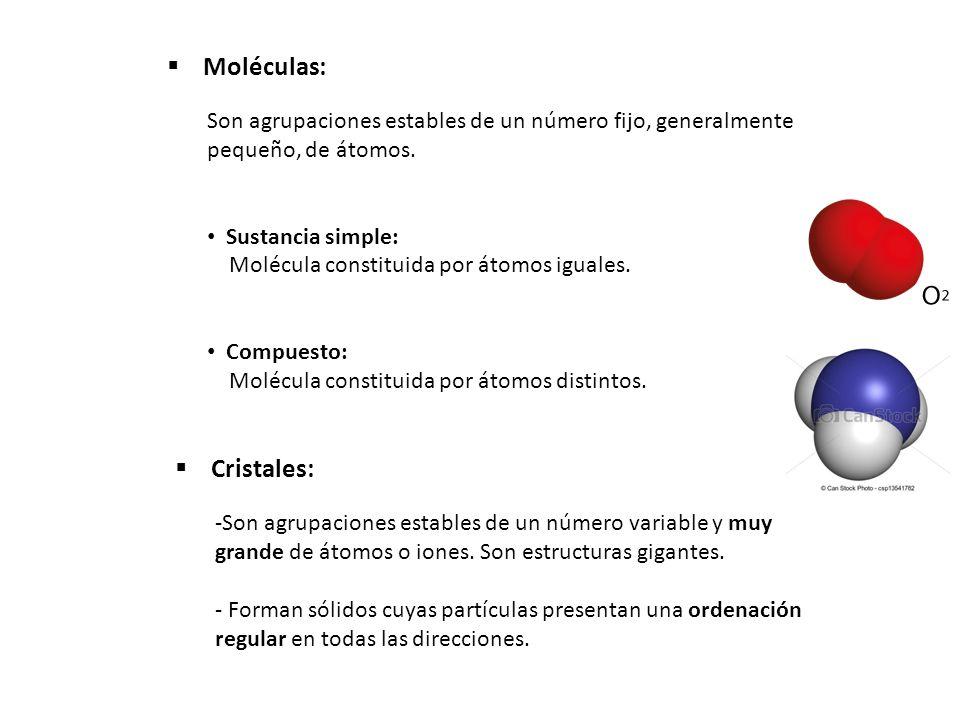 Moléculas: Cristales: