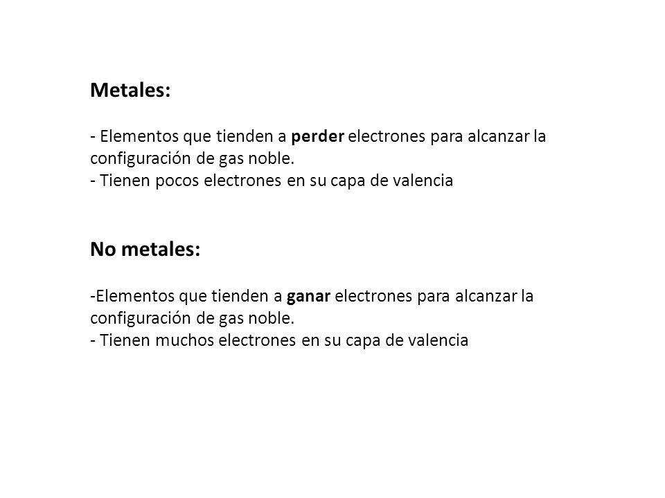 Metales: - Elementos que tienden a perder electrones para alcanzar la configuración de gas noble. - Tienen pocos electrones en su capa de valencia.