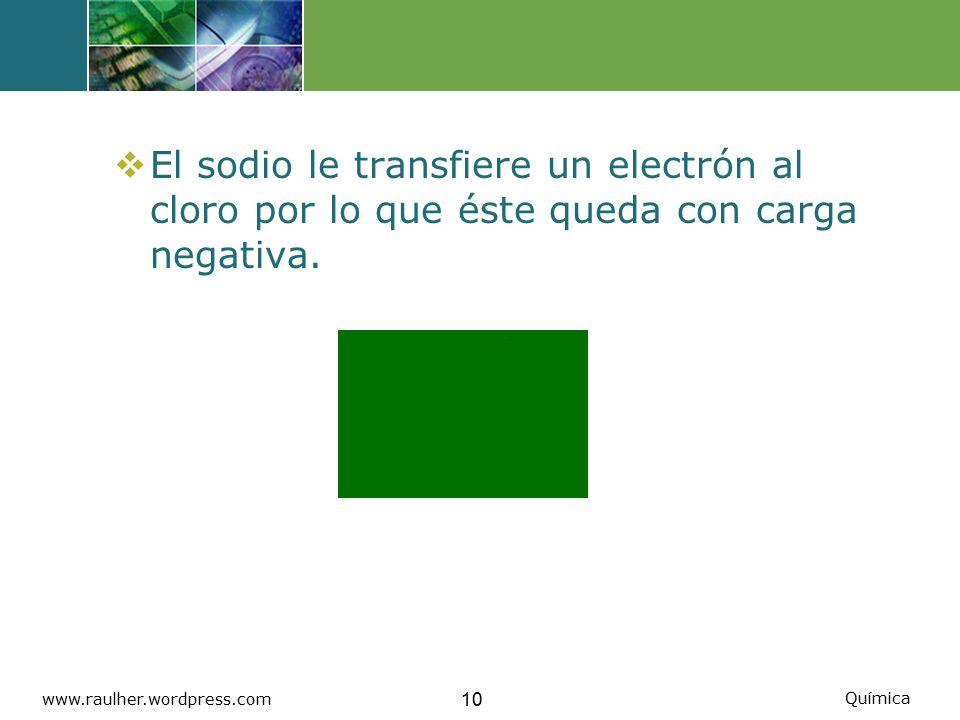 El sodio le transfiere un electrón al cloro por lo que éste queda con carga negativa.