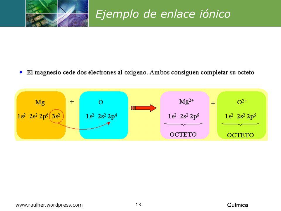 Ejemplo de enlace iónico