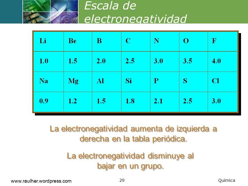 Escala de electronegatividad