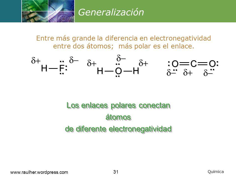 Los enlaces polares conectan átomos de diferente electronegatividad