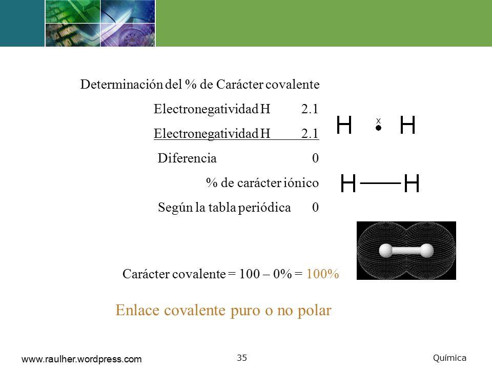 Enlace covalente puro o no polar
