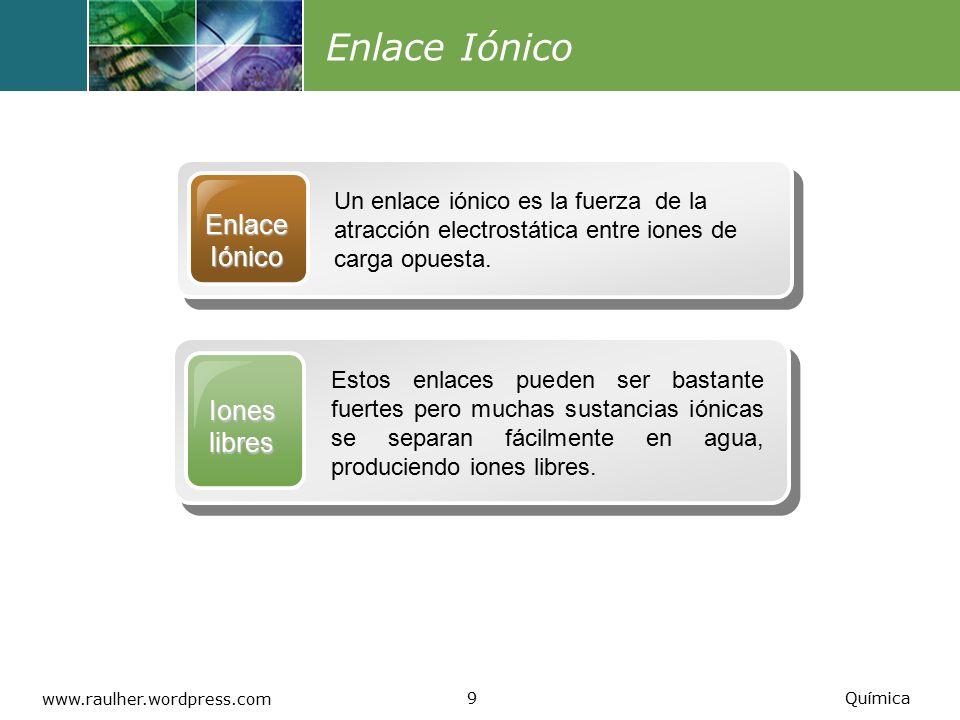 Enlace Iónico Enlace Iónico Iones libres