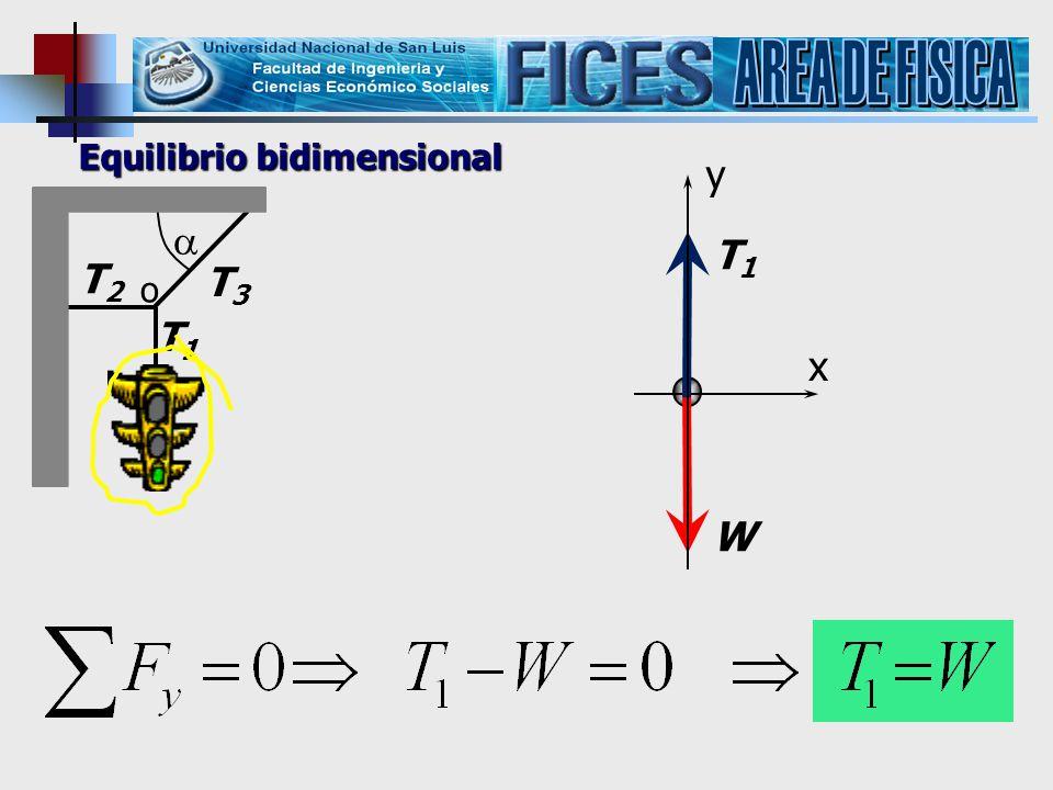 AREA DE FISICA Equilibrio bidimensional y T2 T1 o  T3 T1 x W