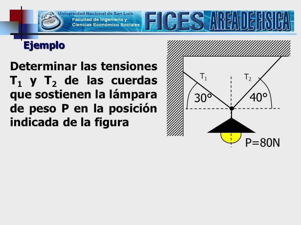AREA DE FISICA Ejemplo. T2. T1. P=80N. 40° 30°