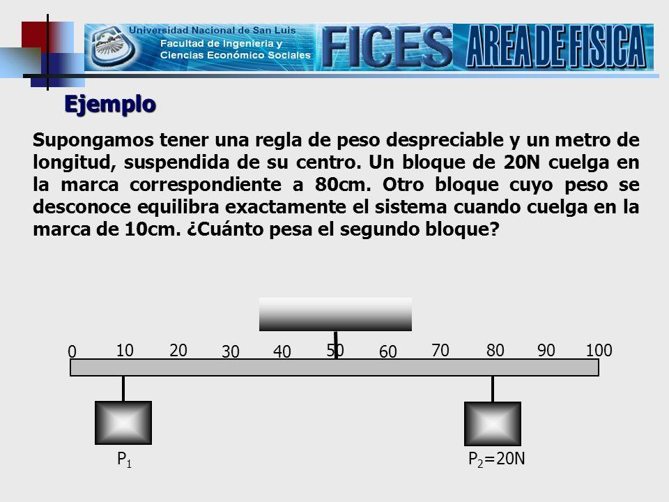 AREA DE FISICA Ejemplo.