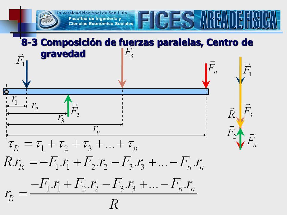 AREA DE FISICA 8-3 Composición de fuerzas paralelas, Centro de gravedad
