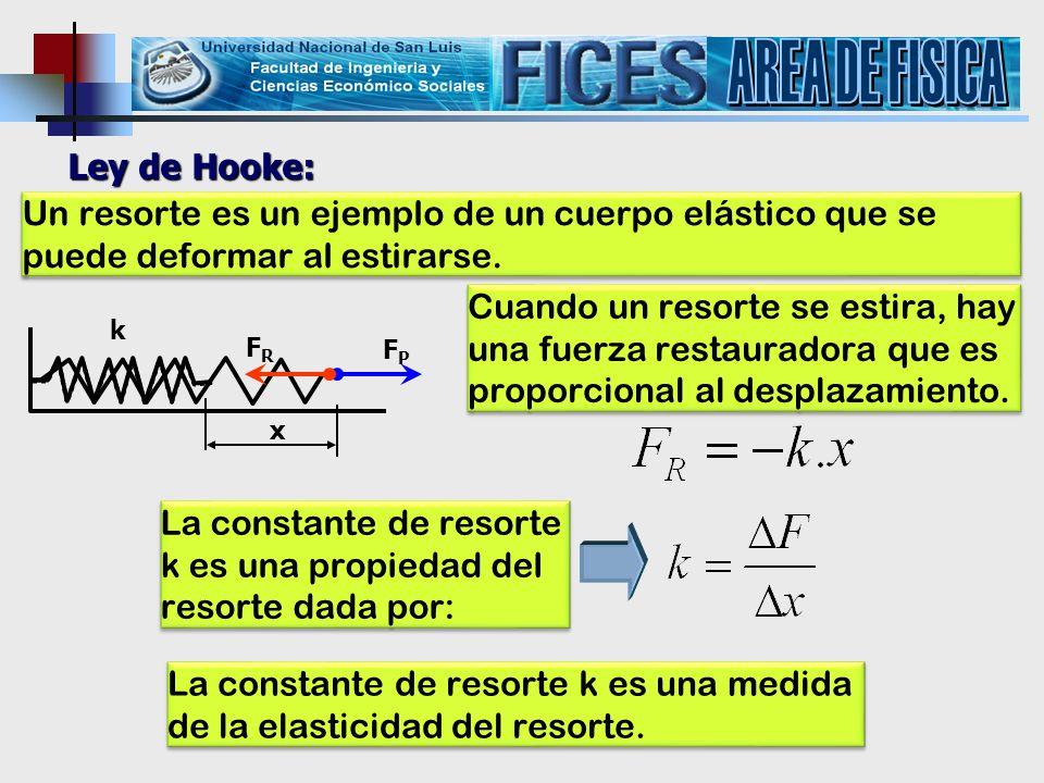 AREA DE FISICA Ley de Hooke: