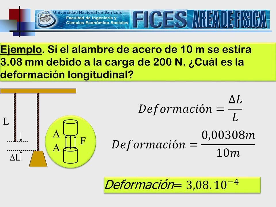 AREA DE FISICA 𝐷𝑒𝑓𝑜𝑟𝑚𝑎𝑐𝑖ó𝑛= ∆𝐿 𝐿 𝐷𝑒𝑓𝑜𝑟𝑚𝑎𝑐𝑖ó𝑛= 0,00308𝑚 10𝑚